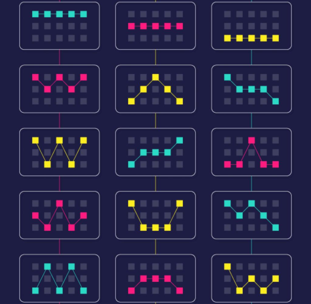 Печелившите линии при съвременните слот игри не са само хоризонтални, но образуват фугири като трапец, триъгълник и зиг-заг