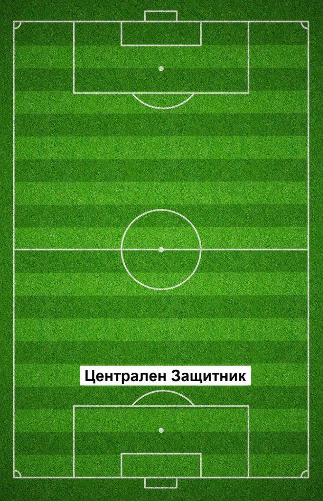 Позиция централен защитник в футбола