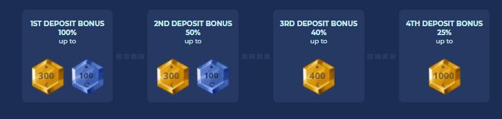 Casoo първоначални бонуси