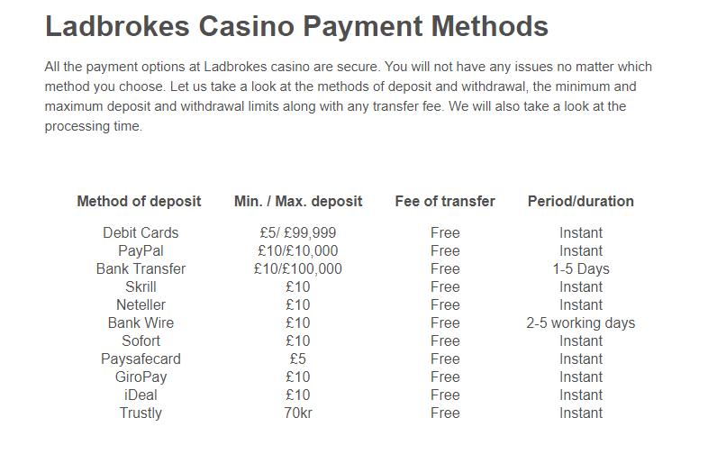 Платежни методи в казиното на LadBrokes